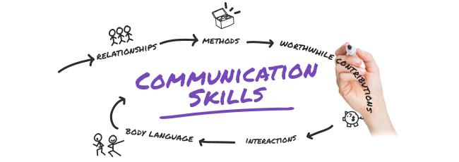 Group Facilitator Training: Communication Skills